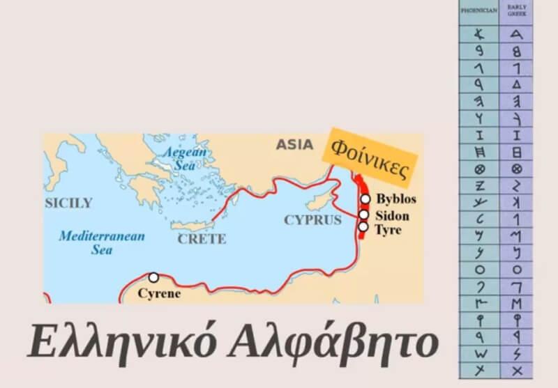 svetski dan grčkog jezika 2021 header grckaisrbija